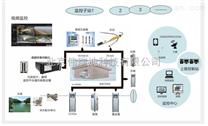 水质在线监测系统