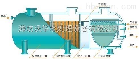 一体化地埋污水处理设备报价