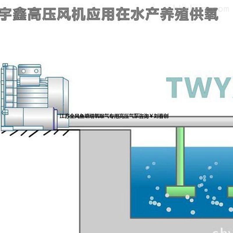 鱼塘增氧高压风机/鱼池高压鼓风机