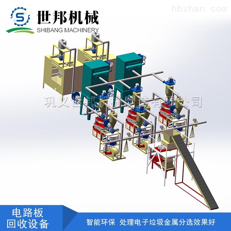 sbjx-500 世邦电路板回收分离设备