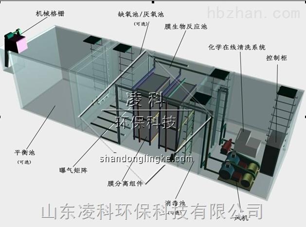 六盘水一体化预制泵站使用方法