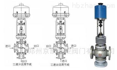 zazq/zazx电动三通调节阀图片