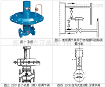 ZZVP、ZZCP型自力式差(微)壓調節閥