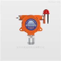 化工氧O2含量分析儀