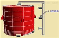 Gardiner系列放射性廢物活度測量驗證軟件
