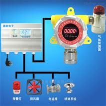 工业罐区天然气泄漏报警器,云监测