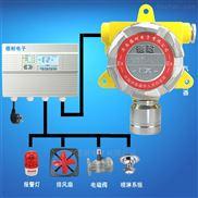 锅炉房液化气浓度报警器,云物联监测