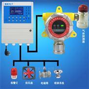 化工厂厂房二氧化硫浓度报警器,远程监测