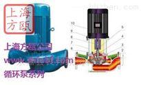 FOL型FOL型立式单级循环泵——上海方瓯公司