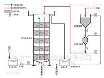 南昌粉末活性炭射流投加系统厂家