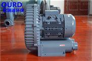 全風RB-高壓環形鼓風機