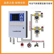 化粪池甲烷浓度报警器可燃气体检测报警探头