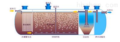 洗涤污水处理设备工艺洗涤污水处理设备安装