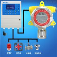 工业用一氧化碳检测报警器