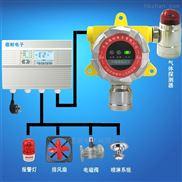 固定式乙醇氣體報警器,氣體濃度報警器