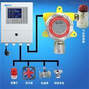压缩机房氨气浓度报警器,燃气浓度报警器