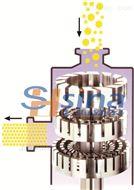 德国超高速分散型纳高剪切乳化机