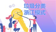 """垃圾分类推广步履艰辛 """"浙江模式""""脱颖而出"""