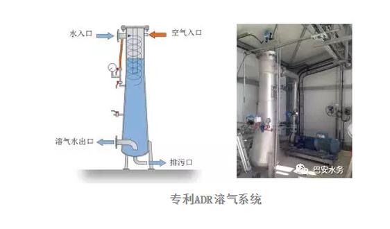 巴安水务KWI溶气气浮签下10万吨/天污水厂深度除磷项目