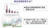 俞汉青:厌氧氨氧化废水处理技术发展和应用启示(完整版)