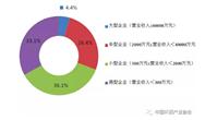 《中国环保产业发展状况报告(2018)》发布:2020年我国环保产业营业收入有望超2万亿元