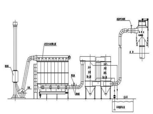 锅炉温控报警电路图