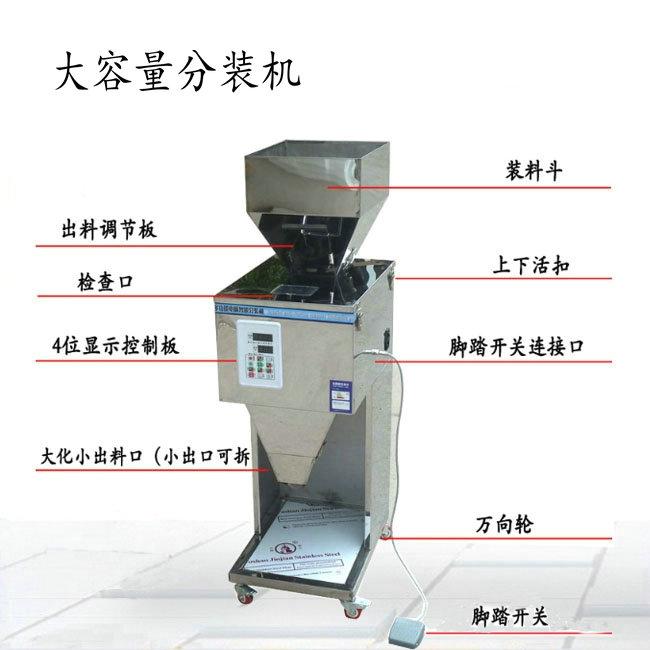 自动分装机