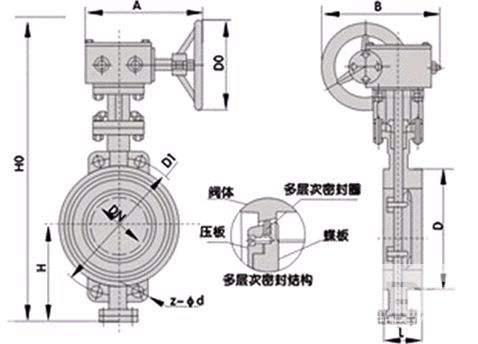 截止阀可分为直流式截止阀,角式截止阀,柱塞式截止阀,上螺纹阀杆截止图片