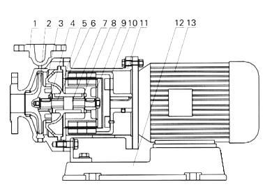 CQB磁力泵结构图