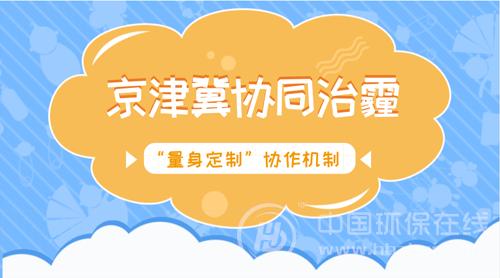 """京津冀协同治气迎来拐点摁下精细化治霾""""快进键"""",京津冀治霾,大气污染防治"""