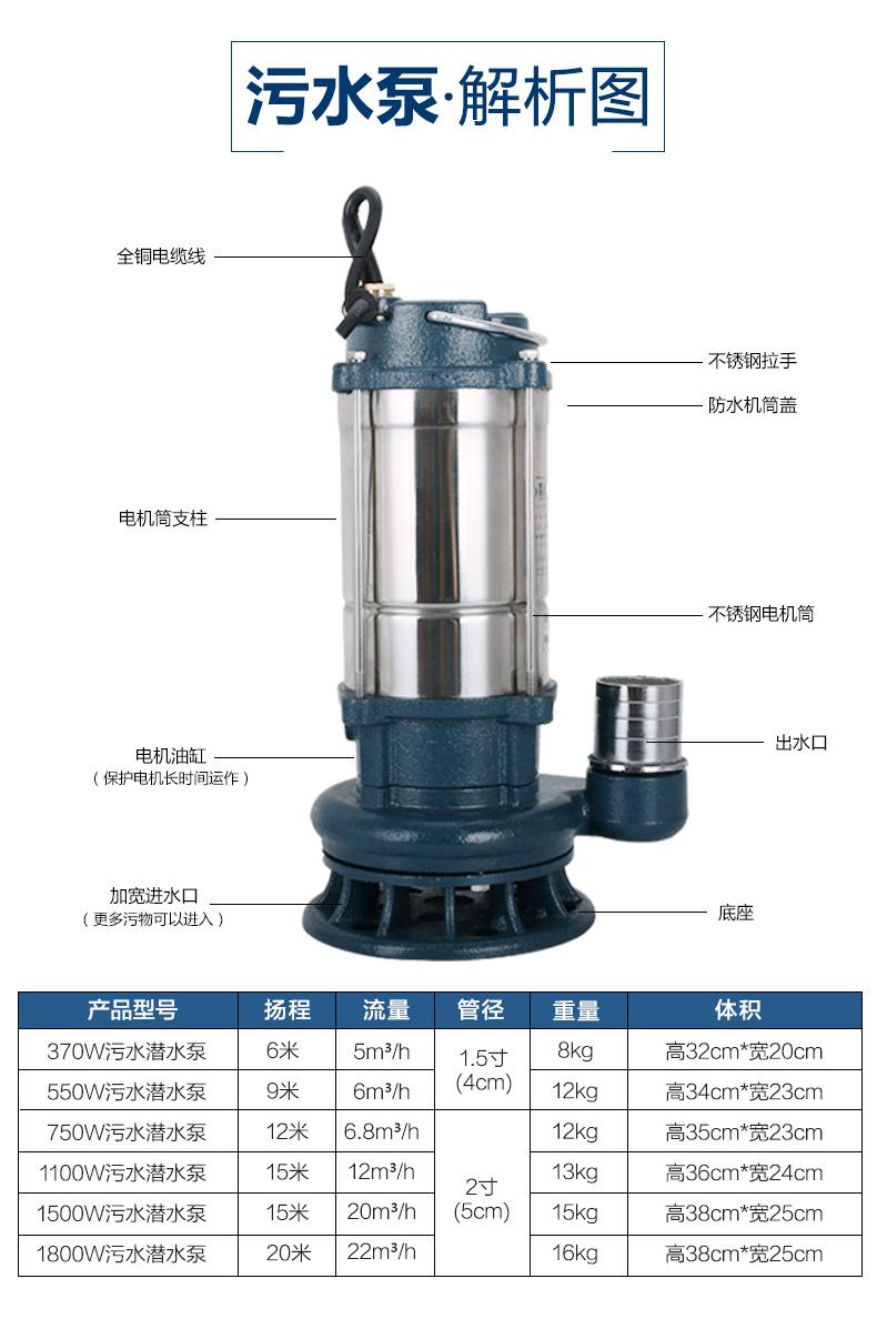 全自动污水潜水泵