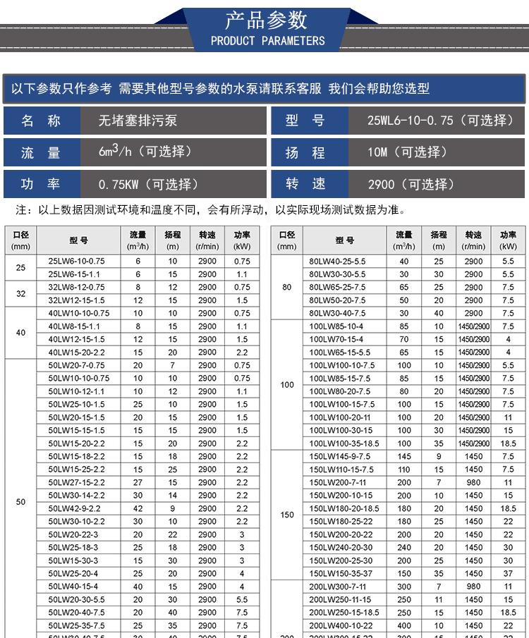 LW排污泵型号参数