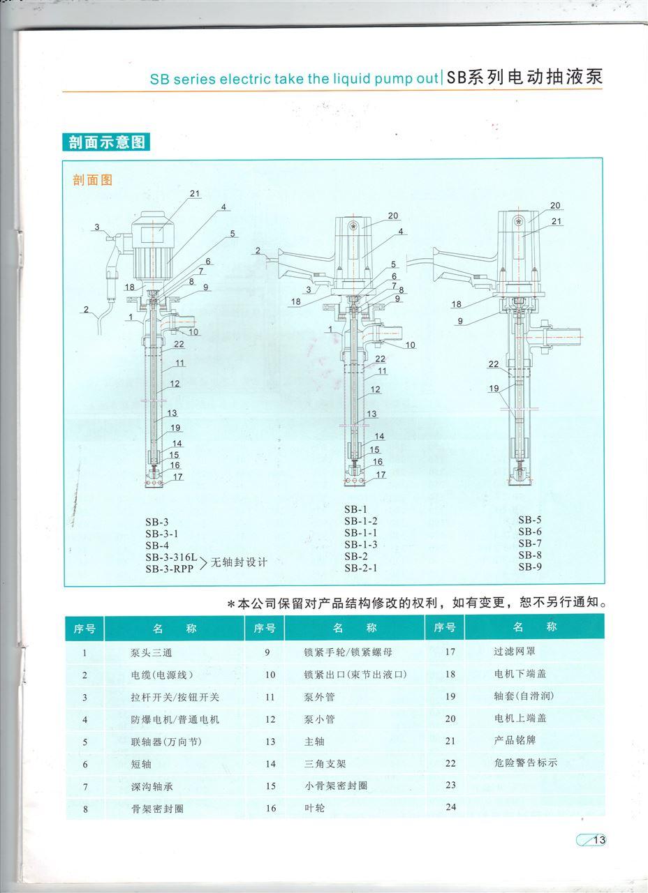 电动抽油泵结构图
