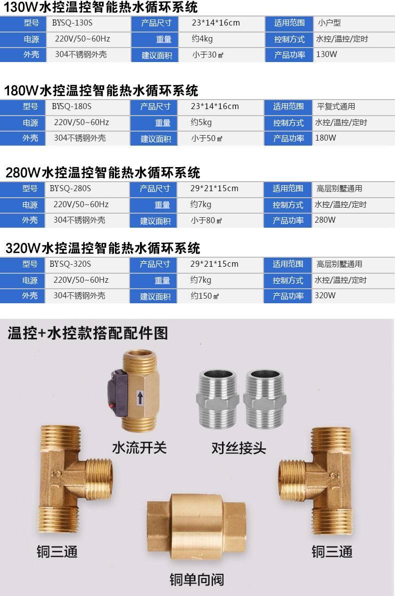 热水循环泵型号参数
