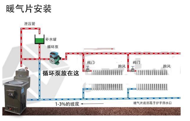 暖气循环泵安装示意图