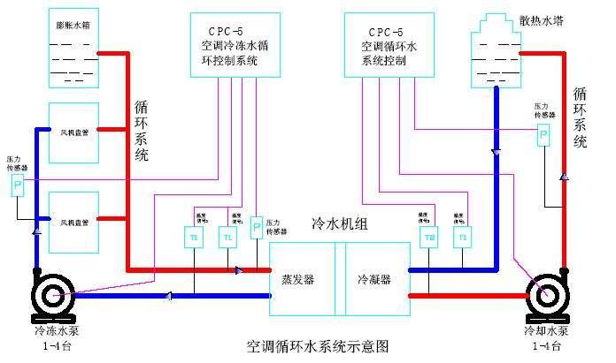 冷却水循环泵正确安装示意图