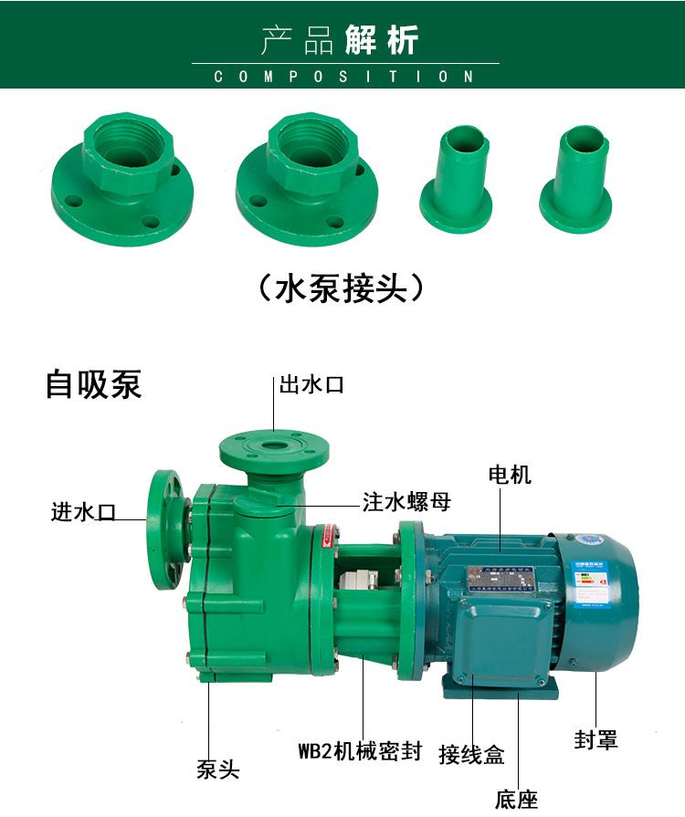 FPZ自吸泵結構圖