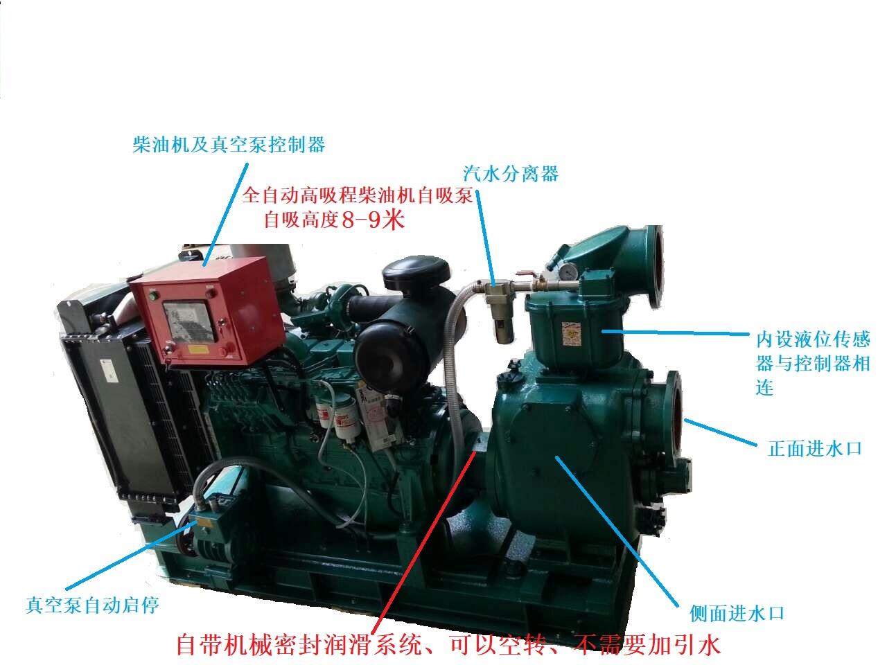 大流量柴油机自吸泵