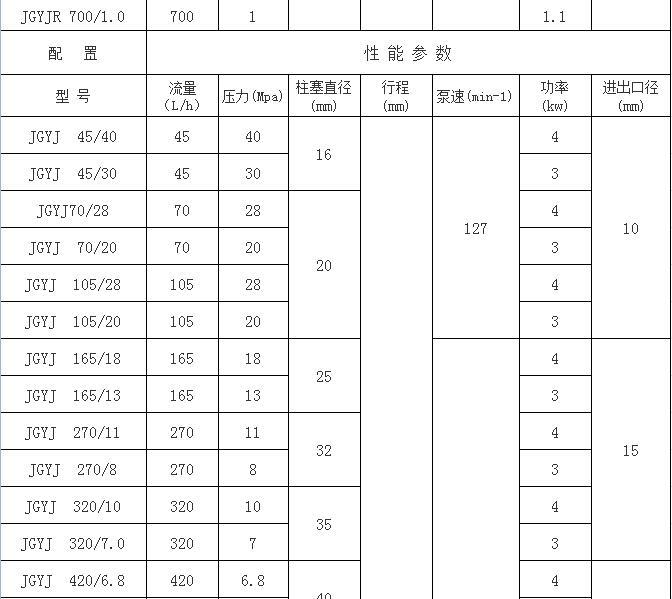 液压隔膜计量泵型号参数