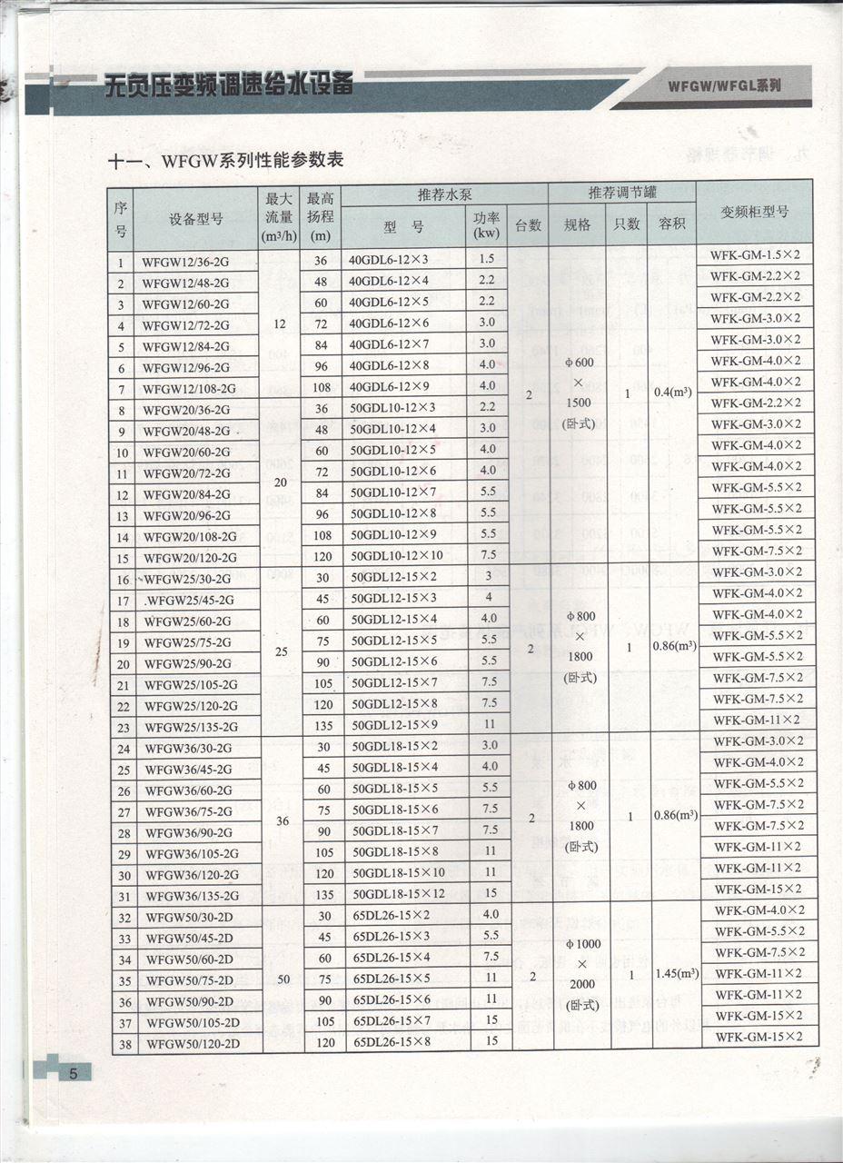 无负压供水设备参数表