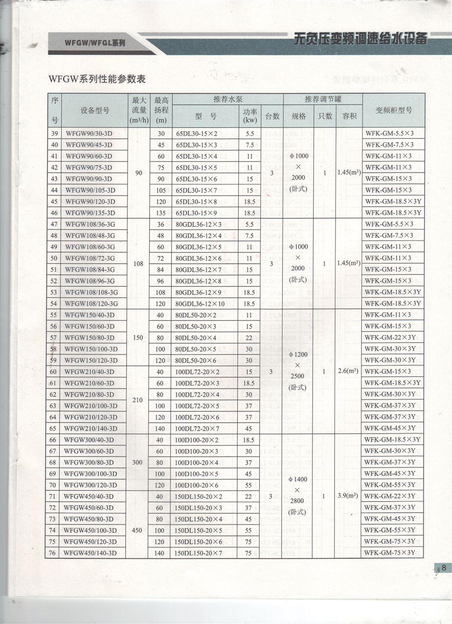 变频恒压供水设备参数表
