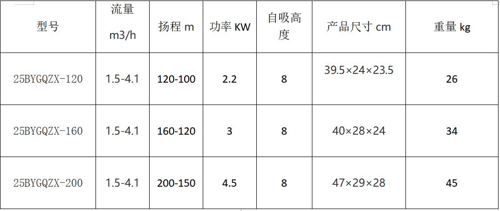 高压力自吸泵参数表