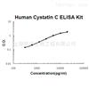 Human Cystatin C ELISA Kit