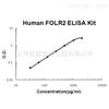 Human FOLR2 ELISA Kit