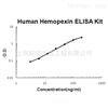 Human Hemopexin ELISA Kit