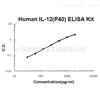 人白介素-12 (P40)ELISA 试剂盒