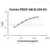 人血小板源性生长因子(PDGF-AB)试剂盒