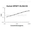 Human HAI-1 ELISA Kit